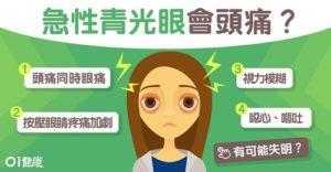 急性青光眼會頭痛?